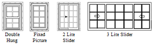 Series 4010 Available Window Configurations Configurations